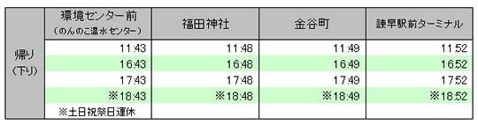 県営 バス 表 長崎 時刻